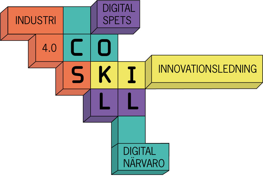 """CoSkill Program Kick-off: """"Innovation Management with Ideon Open"""""""